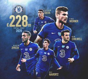 Những tân binh mới của Chelsea