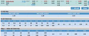 Soi Kèo Hà Lan vs Italia - Nations League (1h45 ngày 8/9)