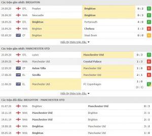 Soi kèo Brighton vs Man United, 18h30 ngày 26/9