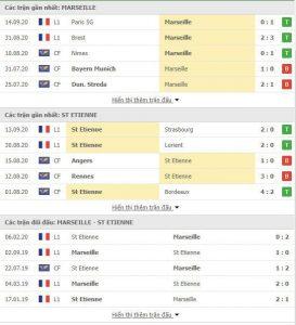 Nhận định soi kèo Marseille vs Saint Etienne, 2h00 ngày 18/9