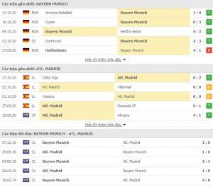 Soi kèo Bayern Munich vs Atletico Madrid, 02h00 ngày 22/10/2020