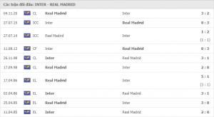 Soi kèo Inter Milan vs Real Madrid, 03h00 ngày 26/11/2020