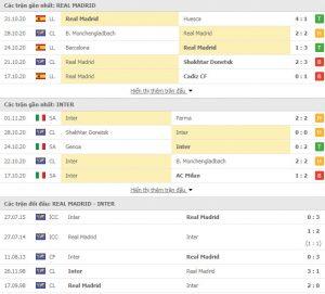 Nhận định bóng đá Real Madrid vs Inter Milan, 3h00 ngày 4/11