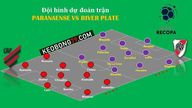 nhan dinh paranaense vs river plate