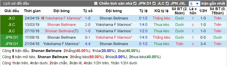 nhan dinh shonan bellmare vs yokohama marinos