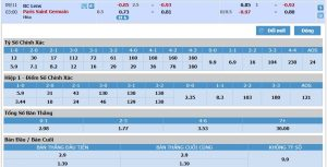 soi kèo Lens vs PSG 2h00 ngày 11/09/2020