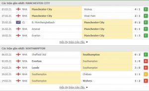 Soi kèo Man City vs Southampton - 01h00 ngày 11/03/2021