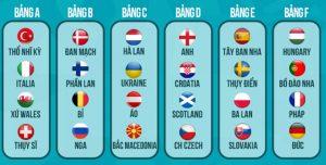 Kèo EURO 2021 - Xem Trực tiếp kèo nhà cái Euro ngay hôm nay